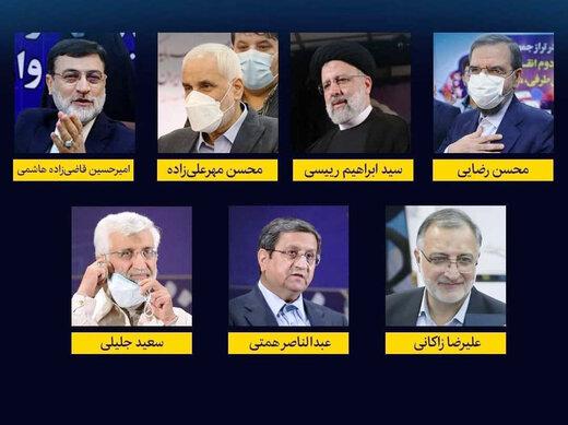 نگاهی عمیق به کاندیداهای تایید صلاحیت شده انتخابات ریاست جمهوری 1400